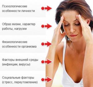 Какими могут причины вегето-сосудистой дистонии?