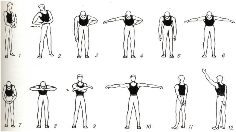 Гимнастика после снятия болевого синдрома