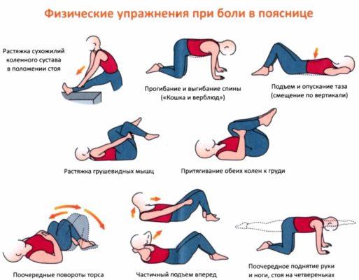 Упражнения, снимающие боль